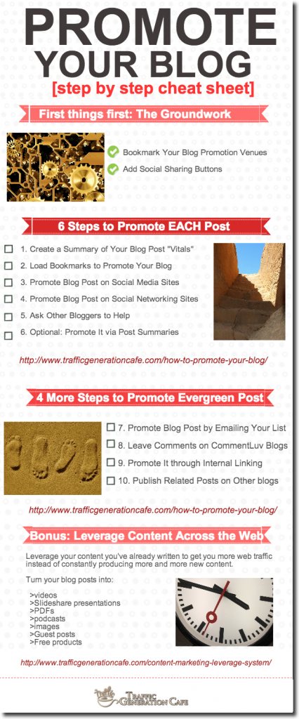 promote-your-blog-infographic